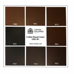 Coffee Roast Color CRC-81